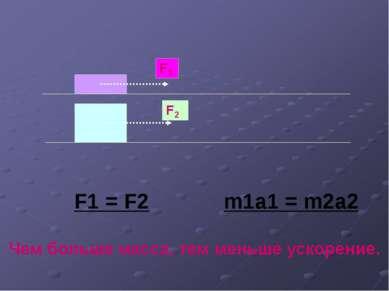 F1 = F2 m1a1 = m2a2