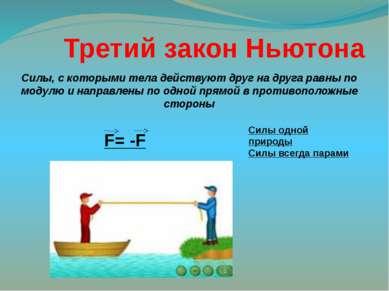 Третий закон Ньютона Силы, с которыми тела действуют друг на друга равны по м...