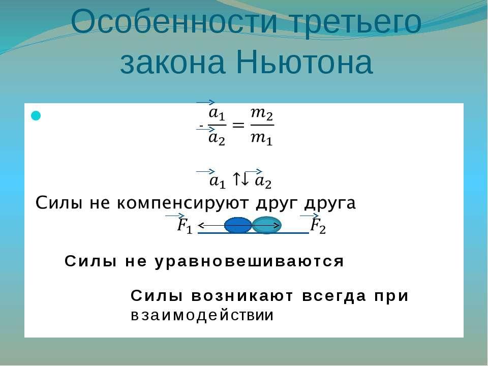 Особенности третьего закона Ньютона - Силы не уравновешиваются Силы возника...