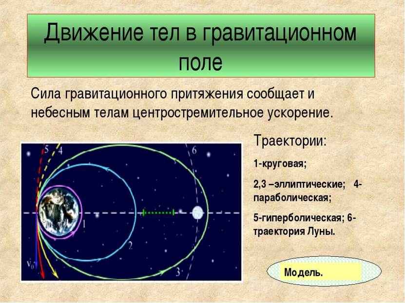 Движение тел в гравитационном поле Сила гравитационного притяжения сообщает и...