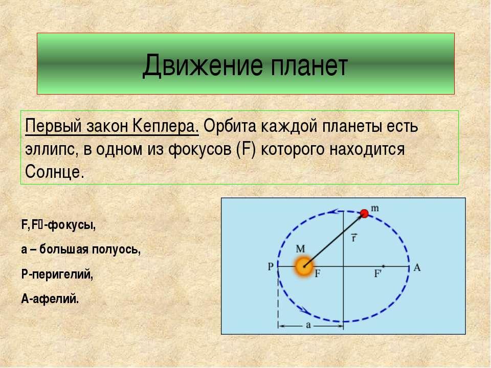 Движение планет Первый закон Кеплера. Орбита каждой планеты есть эллипс, в од...
