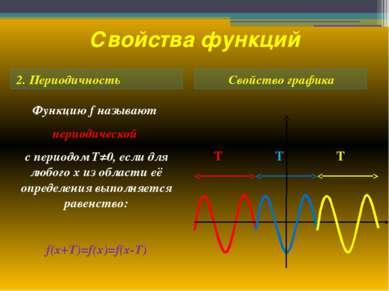 Свойства функций 2. Периодичность Свойство графика Функцию f называют периоди...