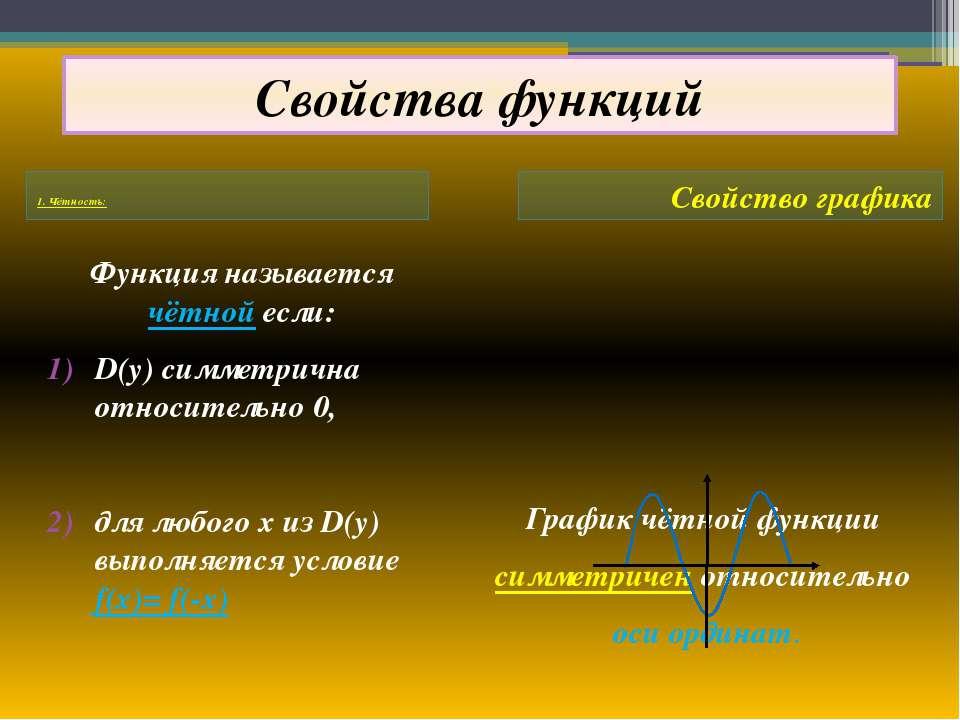 Свойства функций 1. Чётность: Свойство графика Функция называется чётной если...