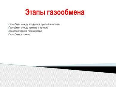Этапы газообмена Газообмен между воздушной средой и легкими Газообмен между л...