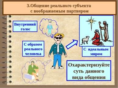 3.Общение реального субъекта с воображаемым партнером Охарактеризуйте суть да...