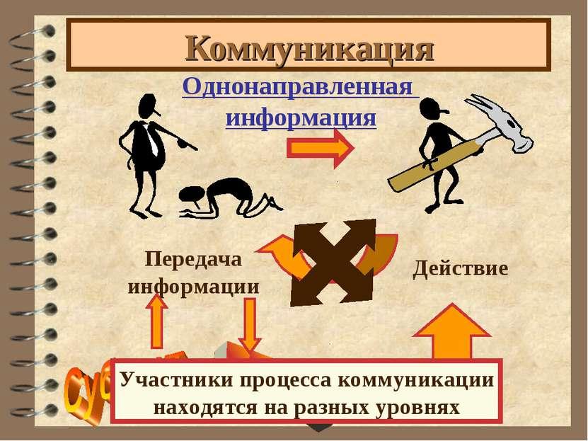 Коммуникация Однонаправленная информация Участники процесса коммуникации нахо...