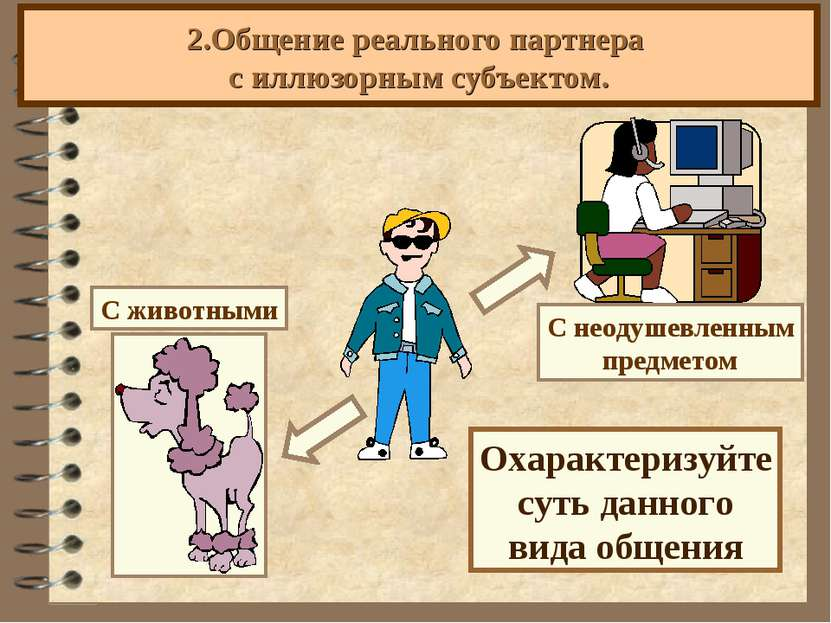 2.Общение реального партнера с иллюзорным субъектом. Охарактеризуйте суть дан...