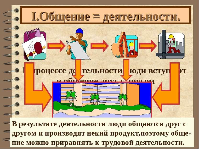 I.Общение = деятельности. В процессе деятельности люди вступают в общение дру...