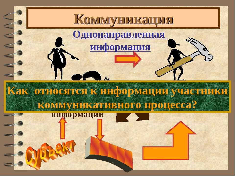 Коммуникация Однонаправленная информация Как относятся к информации участники...