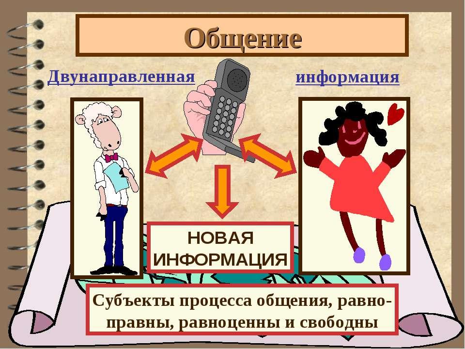 Общение Субъекты процесса общения, равно- правны, равноценны и свободны