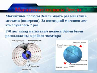 Магнитные полюсы Земли Магнитные полюсы Земли много раз менялись местами (инв...