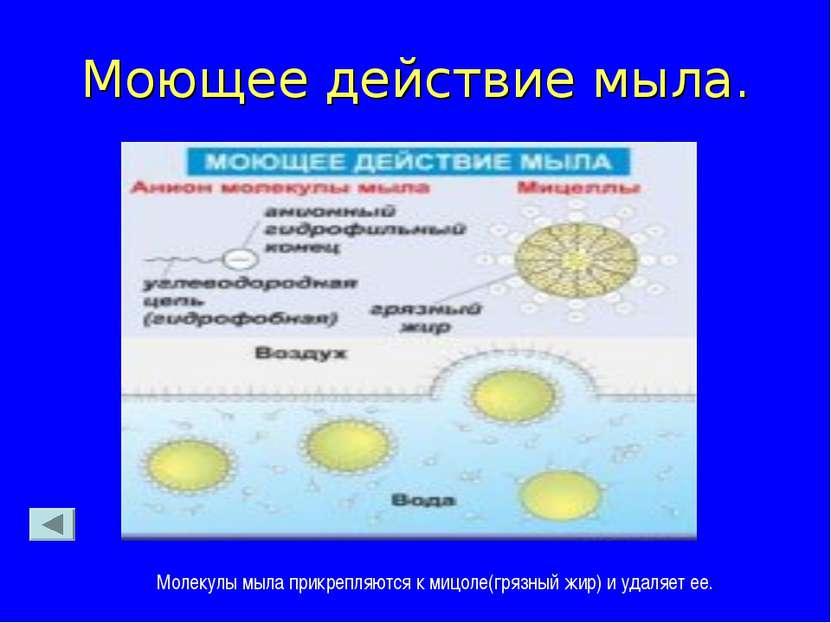 Моющее действие мыла. Молекулы мыла прикрепляются к мицоле(грязный жир) и уда...