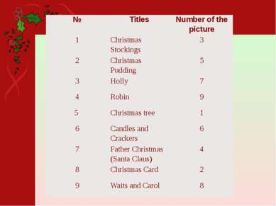 № Titles Numberofthepicture 1 ChristmasStockings 3 2 ChristmasPudding 5 3 Hol...