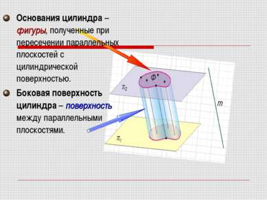 Основания цилиндра – фигуры, полученные при пересечении параллельных плоскост...