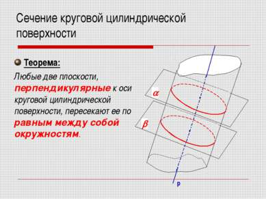 Сечение круговой цилиндрической поверхности Теорема: Любые две плоскости, пер...