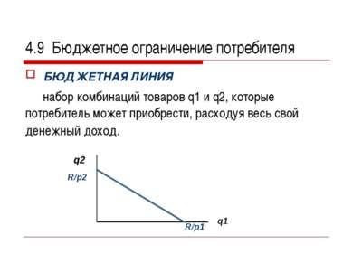 4.9 Бюджетное ограничение потребителя БЮДЖЕТНАЯ ЛИНИЯ набор комбинаций товаро...