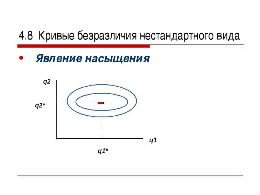 4.8 Кривые безразличия нестандартного вида Явление насыщения q2 q1 q2* q1*