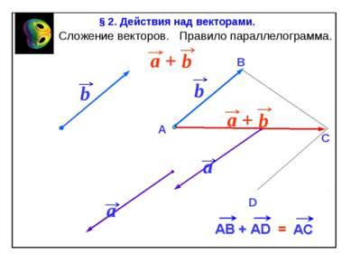 Сложение векторов. Правило параллелограмма. А В D C § 2. Действия над векторами.