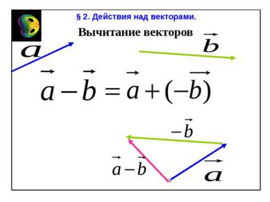 Вычитание векторов § 2. Действия над векторами.
