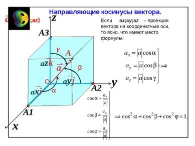 x z y Направляющие косинусы вектора. α β γ Если – проекции вектора на координ...