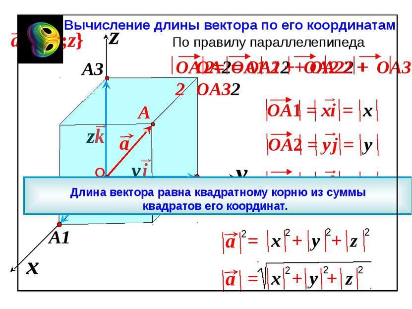 x z y Вычисление длины вектора по его координатам OA2= OA12 + OA22 + OA32 По ...