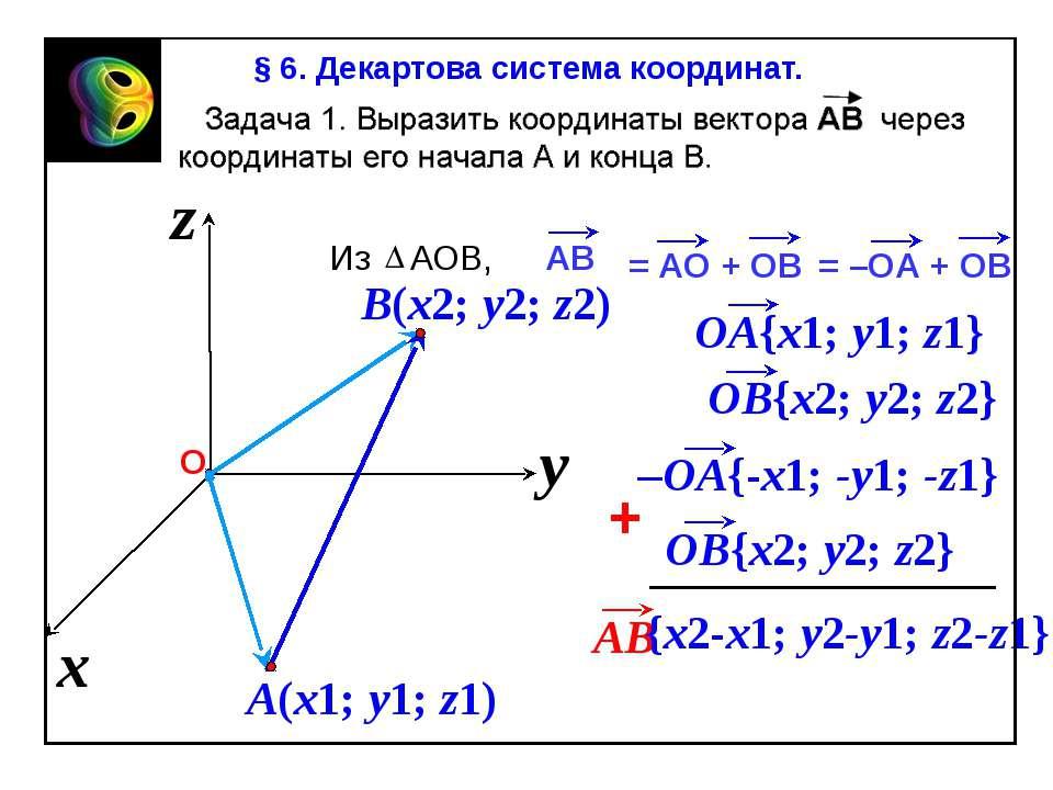 x z y {x2-x1; y2-y1; z2-z1} § 6. Декартова система координат.