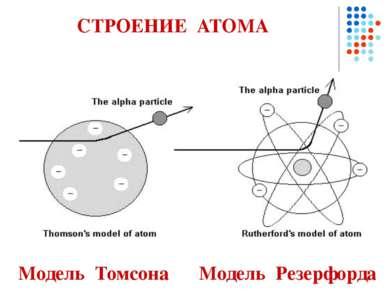 СТРОЕНИЕ АТОМА Модель Томсона Модель Резерфорда