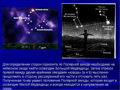 Для определения сторон горизонта по Полярной звезде необходимо на небесном св...
