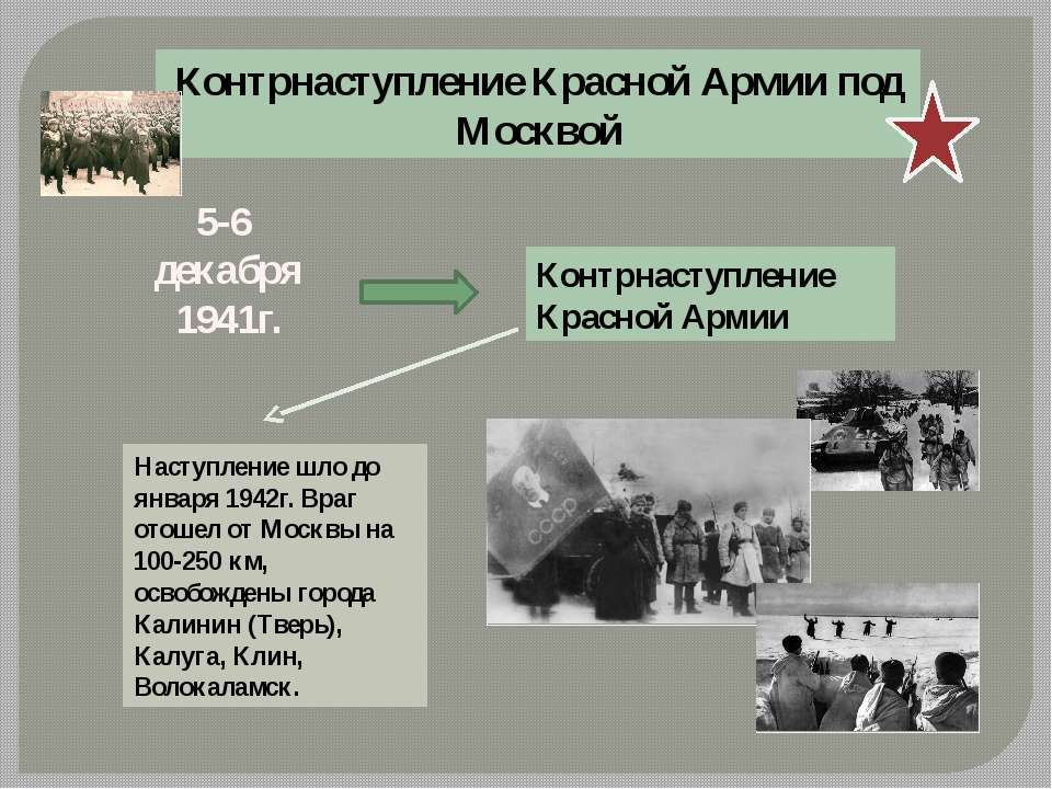Контрнаступление Красной Армии под Москвой 5-6 декабря 1941г. Контрнаступлени...