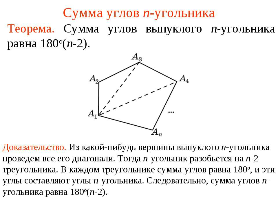 Сумма углов n-угольника Теорема. Сумма углов выпуклого n-угольника равна 180o...