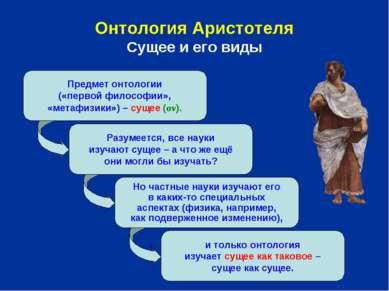 Онтология Аристотеля Сущее и его виды Предмет онтологии («первой философии», ...