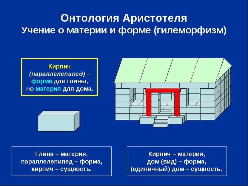 Онтология Аристотеля Учение о материи и форме (гилеморфизм) Глина – материя, ...