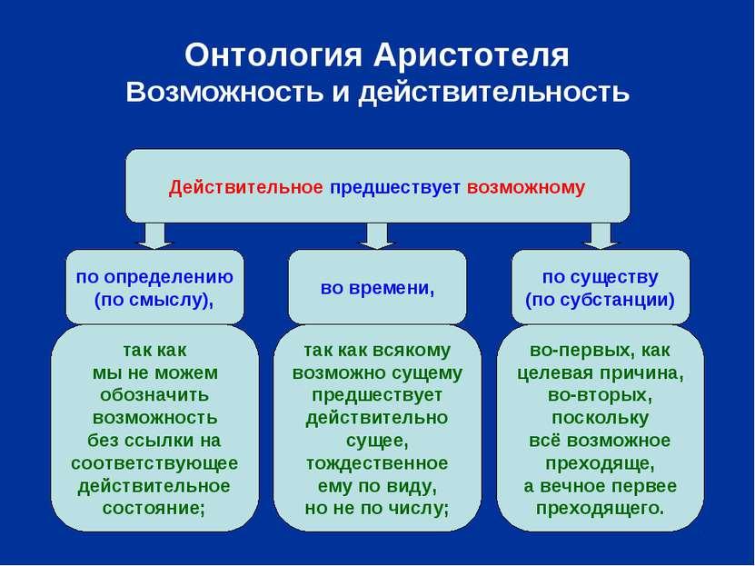 Онтология Аристотеля Возможность и действительность по определению (по смыслу...