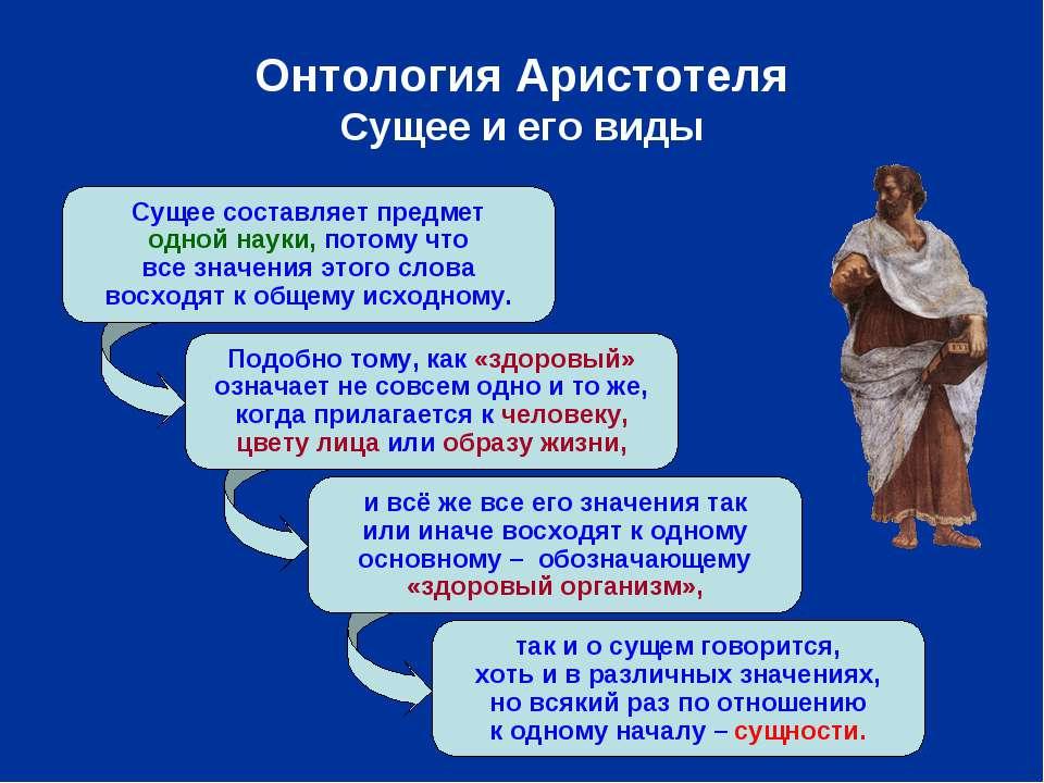 Онтология Аристотеля Сущее и его виды Сущее составляет предмет одной науки, п...