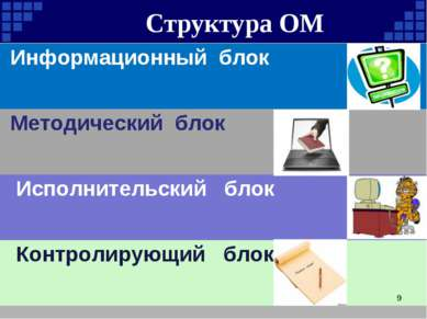 Структура ОМ * Информационный блок Методический блок Исполнительский блок Кон...