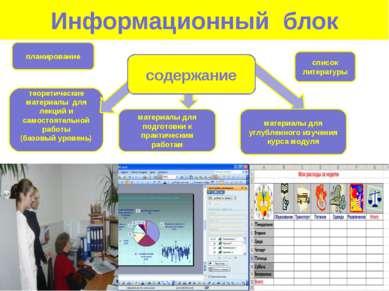 Информационный блок планирование материалы для углубленного изучения курса мо...