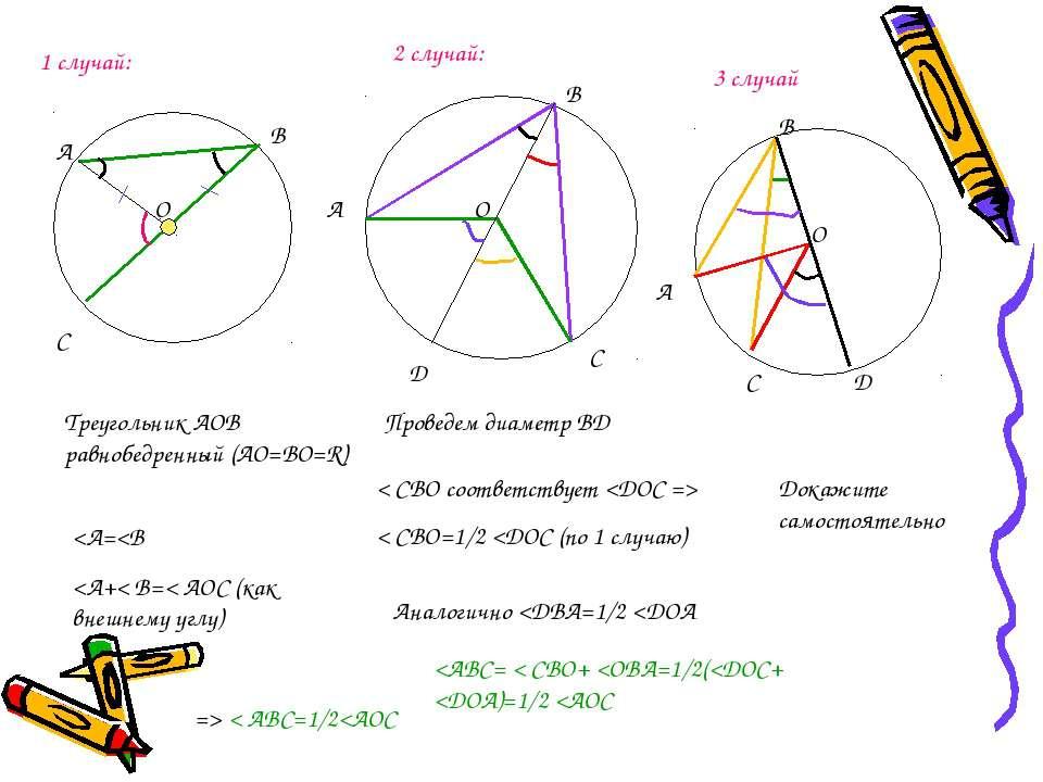 1 случай: А В С О Треугольник АОВ равнобедренный (АО=ВО=R)