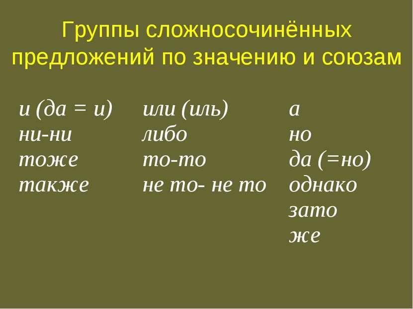 Группы сложносочинённых предложений по значению и союзам и (да = и) ни-ни тож...