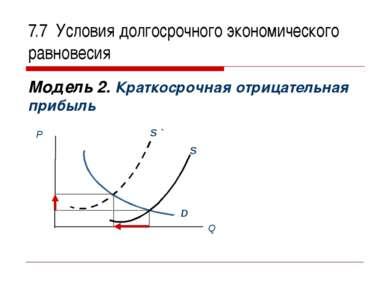 7.7 Условия долгосрочного экономического равновесия Модель 2. Краткосрочная о...