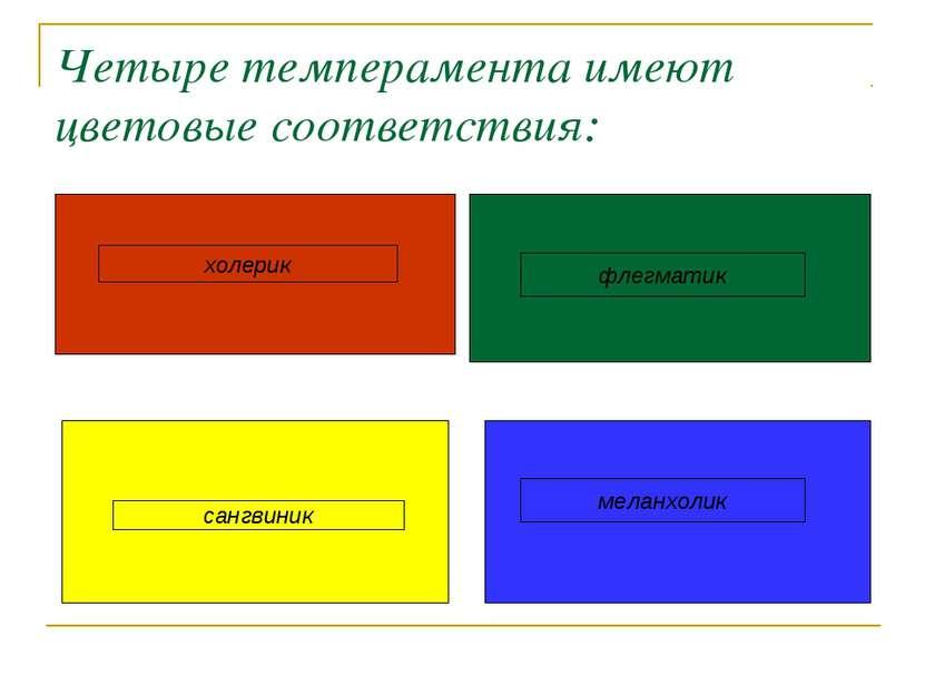 Четыре темперамента имеют цветовые соответствия: холерик флегматик сангвиник ...