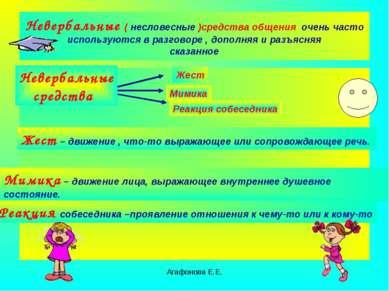 Агафонова Е.Е. Невербальные ( несловесные )средства общения очень часто испол...