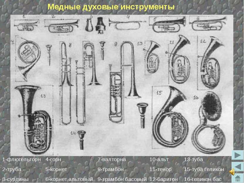 Медные духовые инструменты 1-флюгельгорн 2-труба 3-сурдины 4-горн 5-корнет 6-...