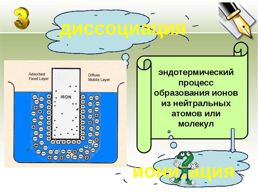 эндотермический процесс образования ионов из нейтральных атомов или молекул д...