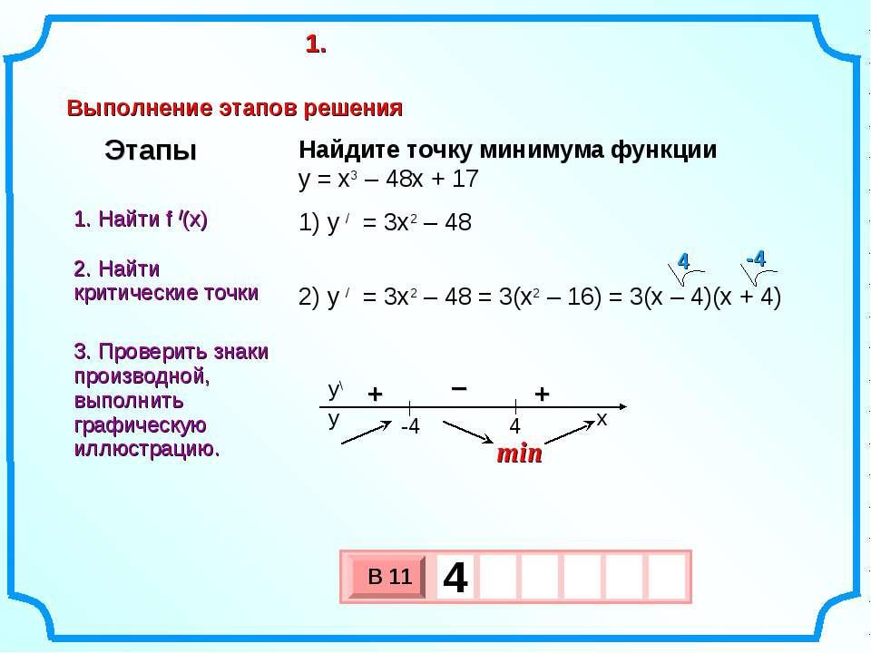 Найдите точку минимума функции y = x3 – 48x + 17 1) y / = 3x2 – 48 2) y / = 3...
