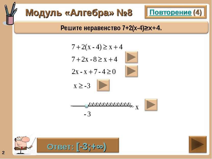 Модуль «Алгебра» №8 *