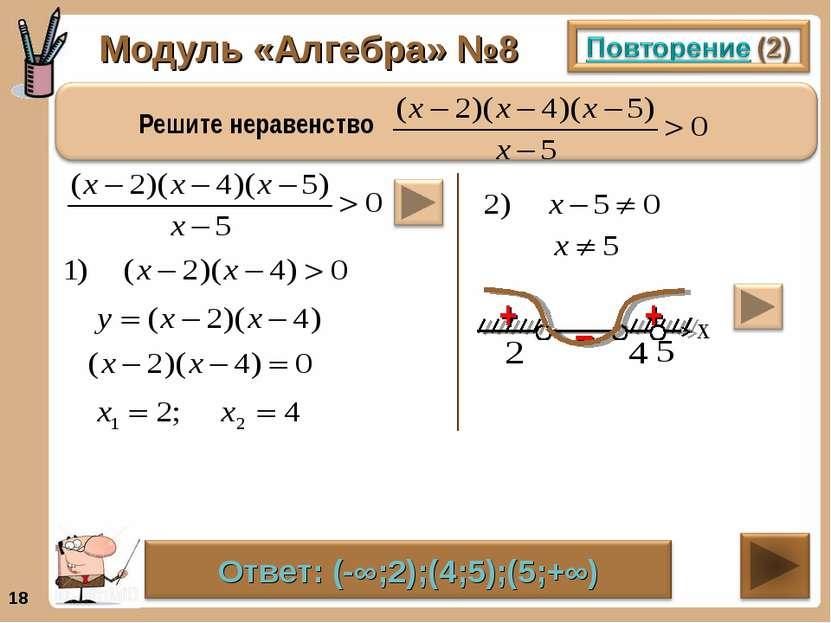 Модуль «Алгебра» №8 * + + –