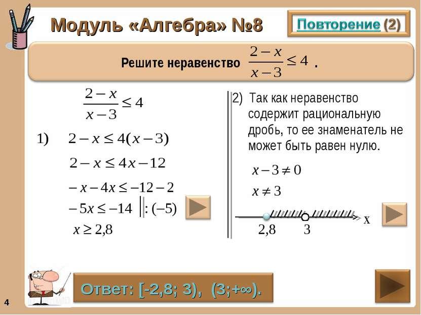 Модуль «Алгебра» №8 * 2) Так как неравенство содержит рациональную дробь, то ...