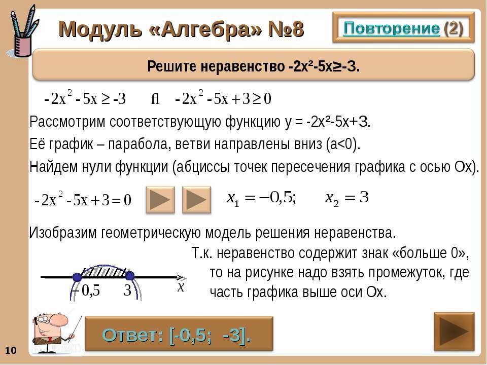 Модуль «Алгебра» №8 * Рассмотрим соответствующую функцию у = -2х²-5х+3. Её гр...