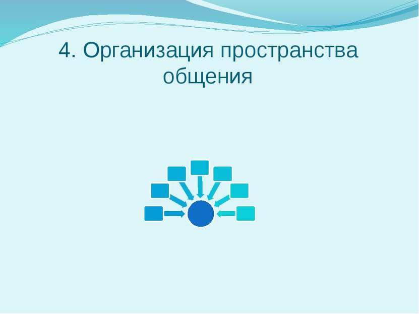4. Организация пространства общения
