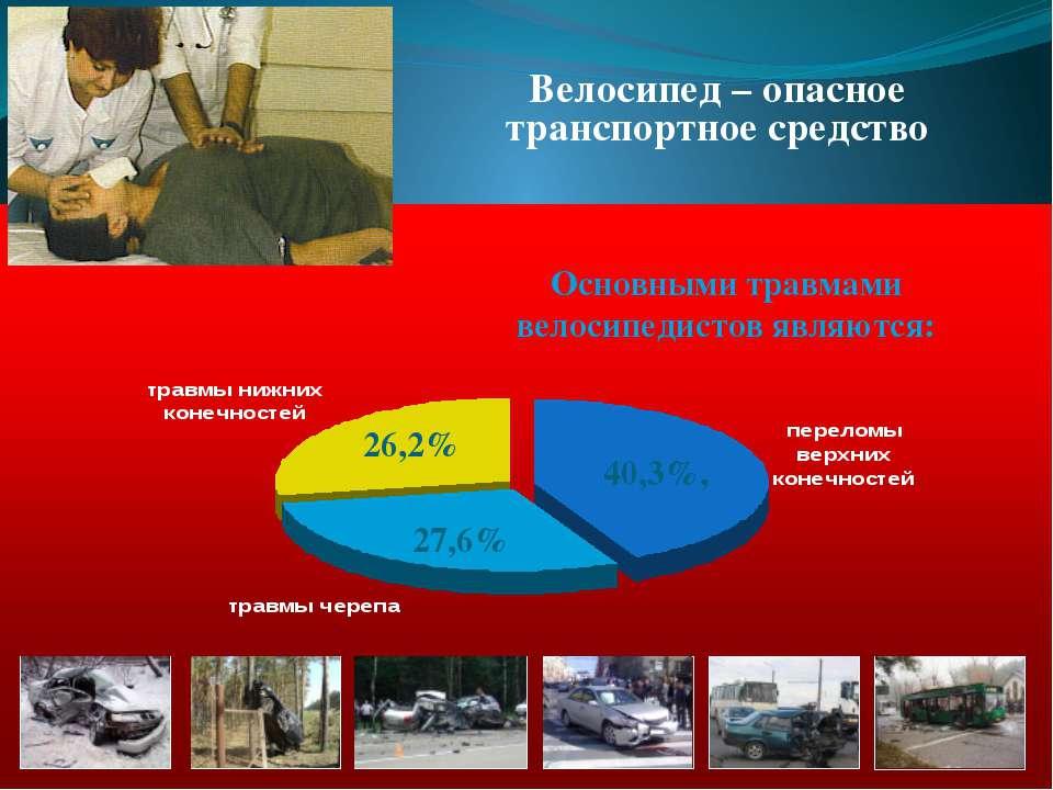 40,3%, 27,6% 26,2% Основными травмами велосипедистов являются: Велосипед – оп...